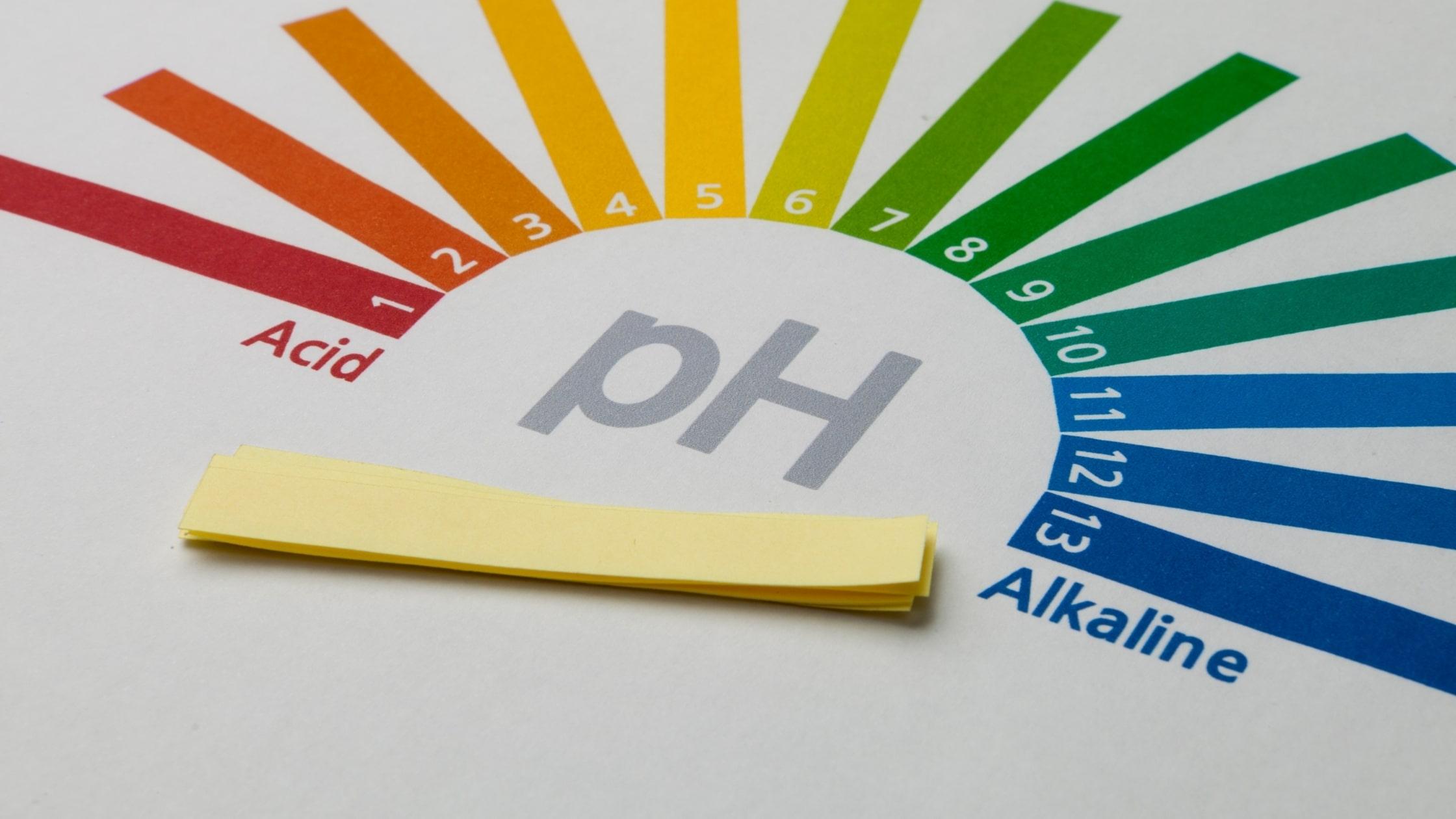 диаграма на Ph